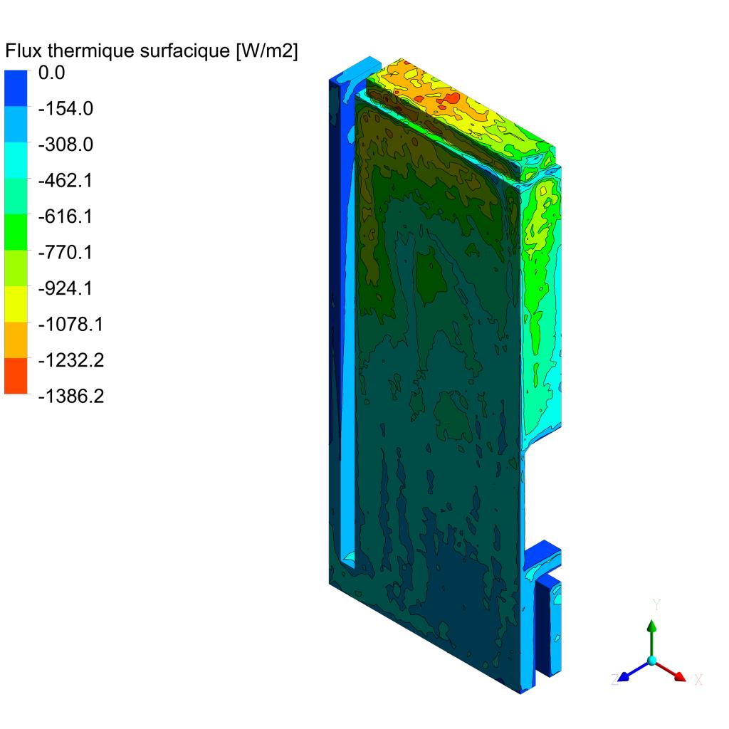 Calcul des flux thermiques surfaciques aux parois d'un poêle de masse